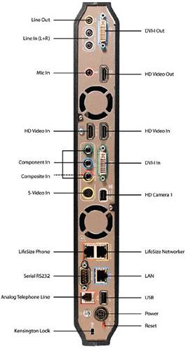 Оборудование видеоконференцсвязи LifeSize Room 220 — Codec only — Non-AES