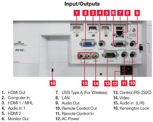 Трехчиповый 3LCD-проектор 5200 лм (со стандартным объективом) белого цвета CP-WX5505
